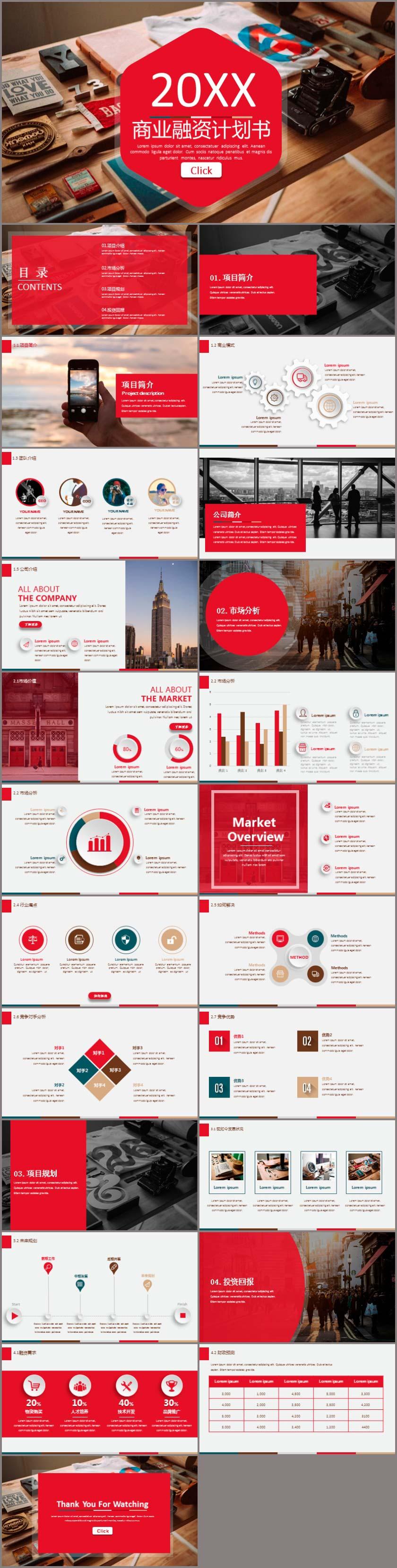 红色主题商业融资计划书PPT模板